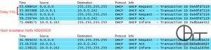 DHCP: Verhalten vor und nach Installation KB2459530